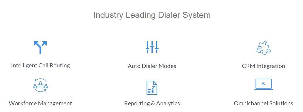 auto dialer system