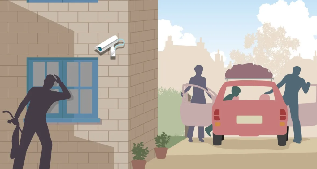 Usage of Home Security Systems