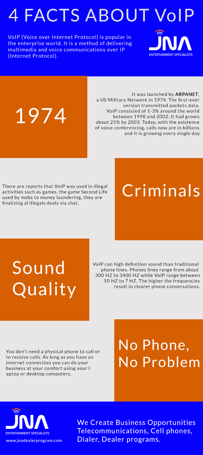 voip facts