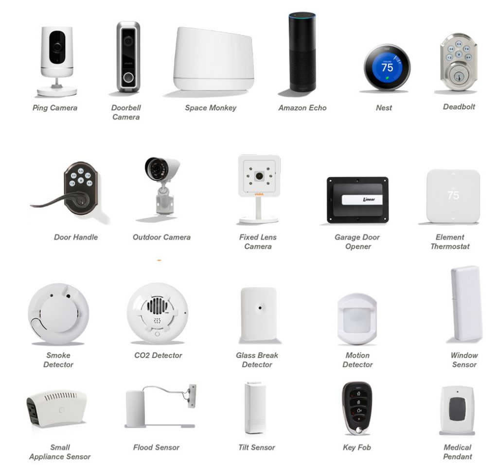 Vivint Smart Home - vivint security package