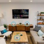 Things To Keep in Mind When Buying a Smart Home