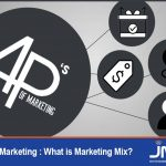 4 P's of Marketing : What is Marketing Mix?