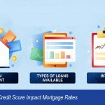 Credit Score Impact Mortgage Rates