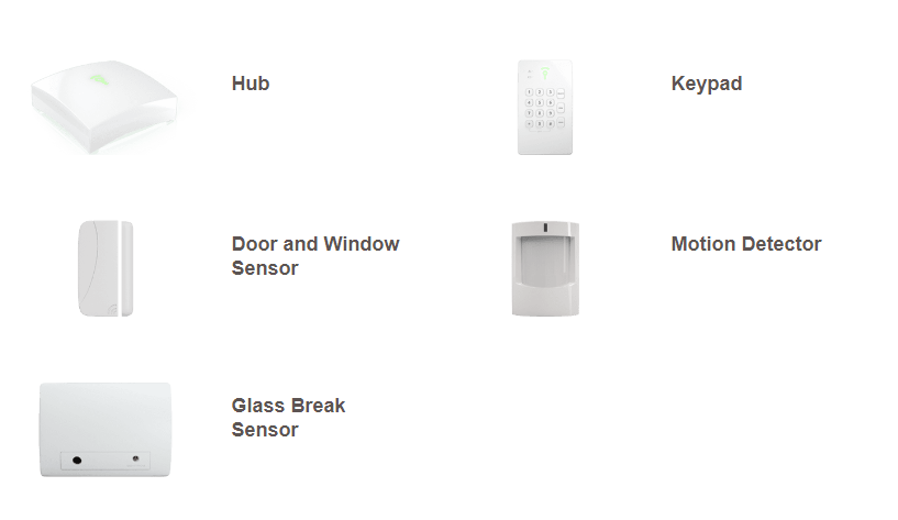 Frontpoint home security