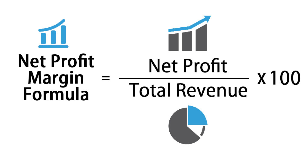 How to Increase Your Profit Margins