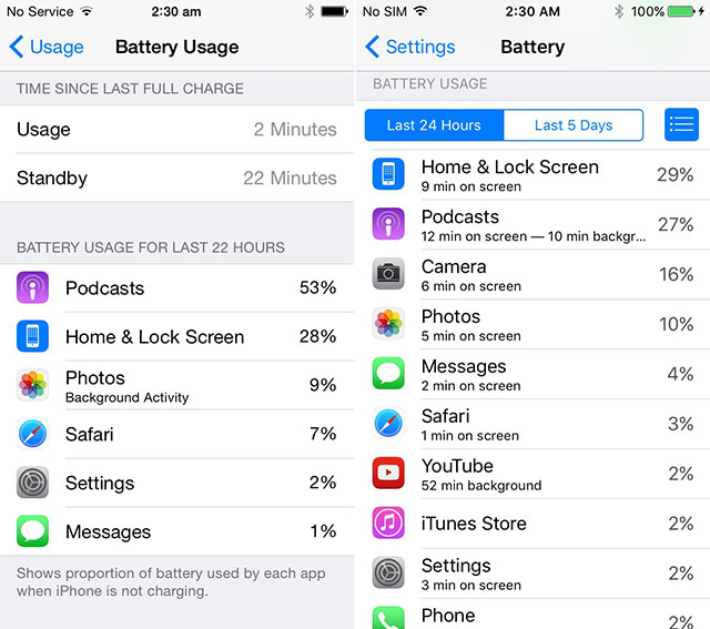 Tips for Saving Battery Life on iPhone
